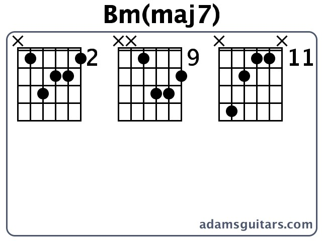 Bmmaj7 Guitar Chords From Adamsguitars