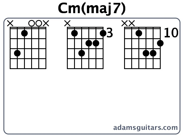Cm(maj7) Guitar Chords from adamsguitars.com