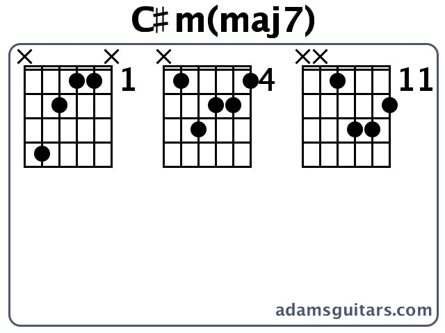 C#m(maj7) Guitar Chords from adamsguitars.com