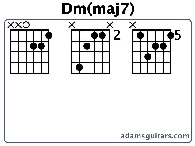 Dm(maj7) Guitar Chords from adamsguitars.com