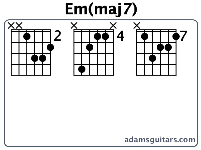 Emmaj7 Guitar Chords From Adamsguitars