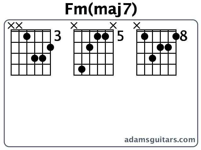 Fm(maj7) Guitar Chords from adamsguitars.com