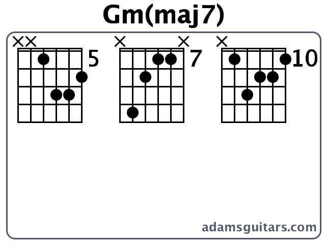 Gm(maj7) Guitar Chords from adamsguitars.com