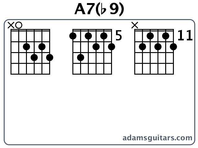 A7 chord on guitar