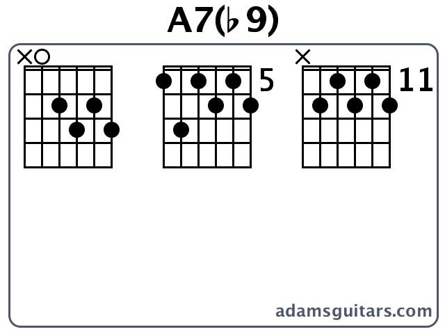 Guitar guitar chords a7 : A7(b9) Guitar Chords from adamsguitars.com