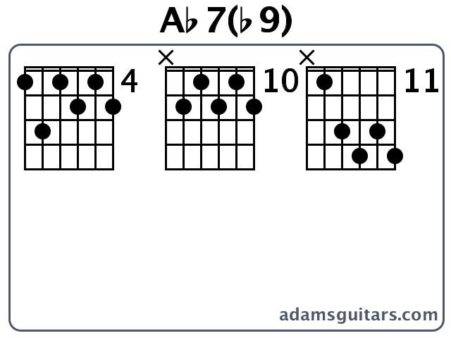 Ab7b9 Guitar Chords From Adamsguitars