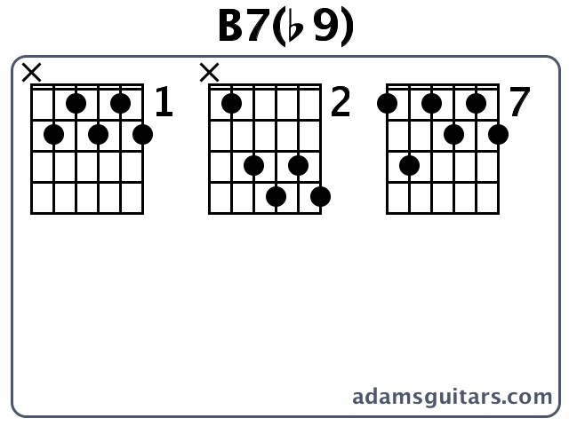 B7(b9) Guitar Chords from adamsguitars.com C Flat Major Scale Treble Clef