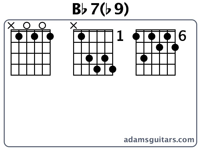 Bb7(b9) Guitar Chords from adamsguitars.com C Flat Major Scale
