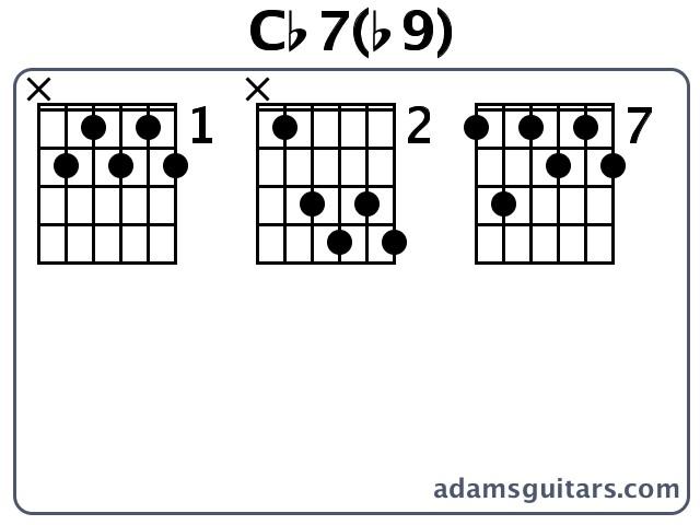 Cb7(b9) Guitar Chords from adamsguitars.com