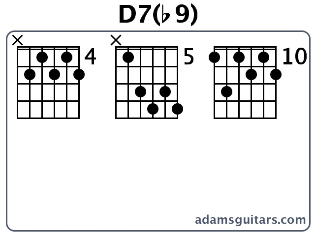 D7(b9) Guitar Chords from adamsguitars.com