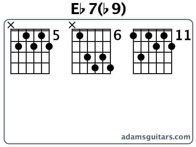 Eb7(b9) Guitar Chords from adamsguitars.com