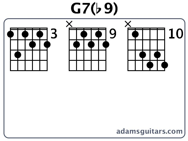 G7(b9) Guitar Chords from adamsguitars.com