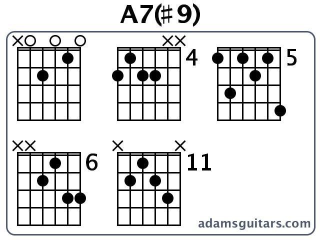 Guitar u00bb Guitar Chords A7 - Music Sheets, Tablature, Chords and Lyrics