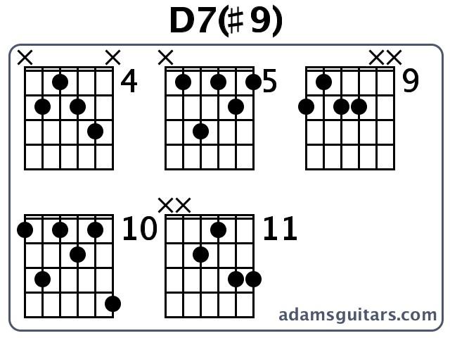 D7 Guitar Chord Images Chord Guitar Finger Position