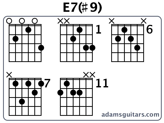 E79 Guitar Chords From Adamsguitars