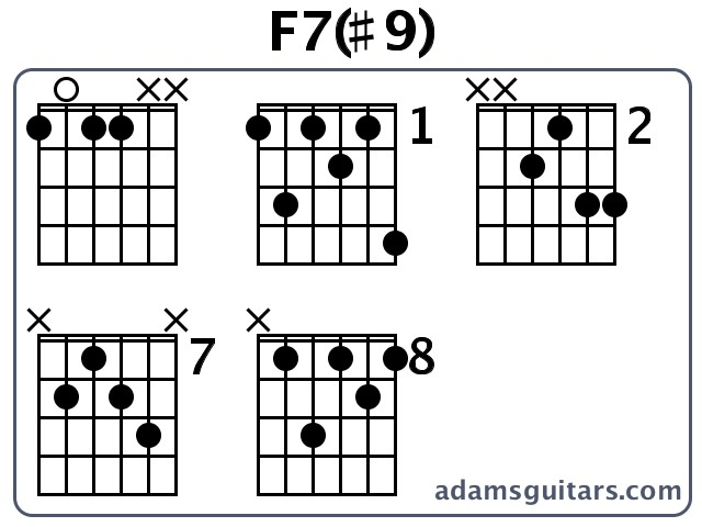 Guitar major chords