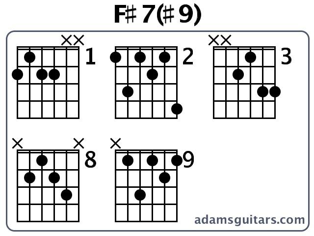 F79 Guitar Chords From Adamsguitars