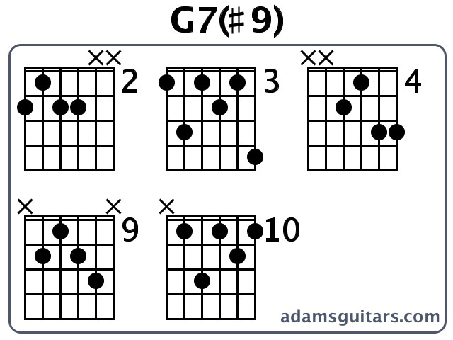 G7  9  or G Seventh Suspended G 7 Chord Guitar