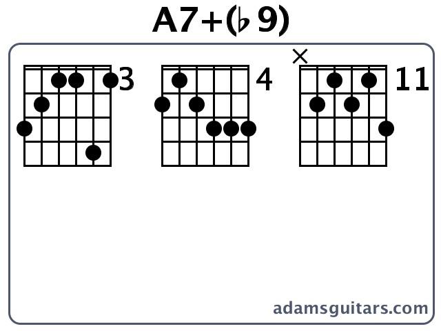 A7b9 Guitar Chords From Adamsguitars