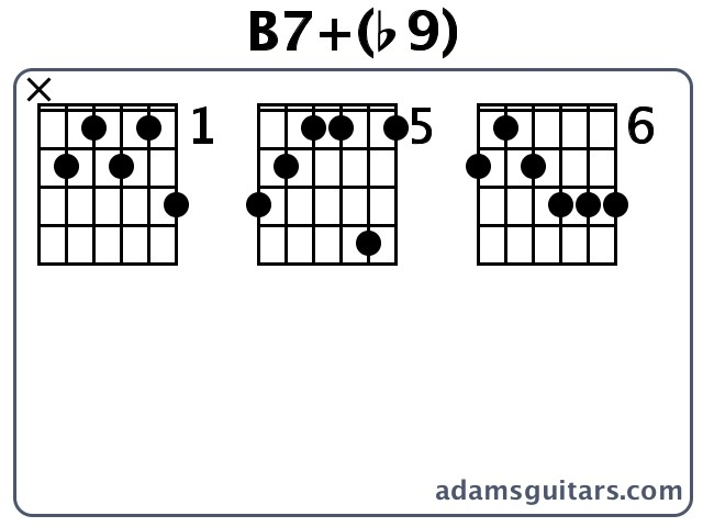 B7b9 Guitar Chords From Adamsguitars