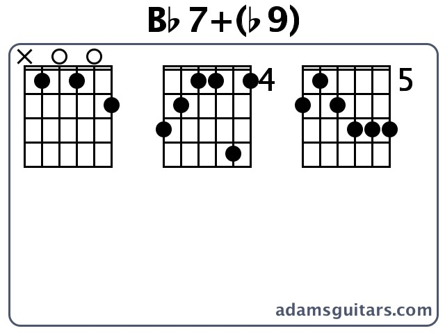 Bb7+(b9) or Bb Augmented Seventh Flat Ninth guitar chord C Flat Major Scale