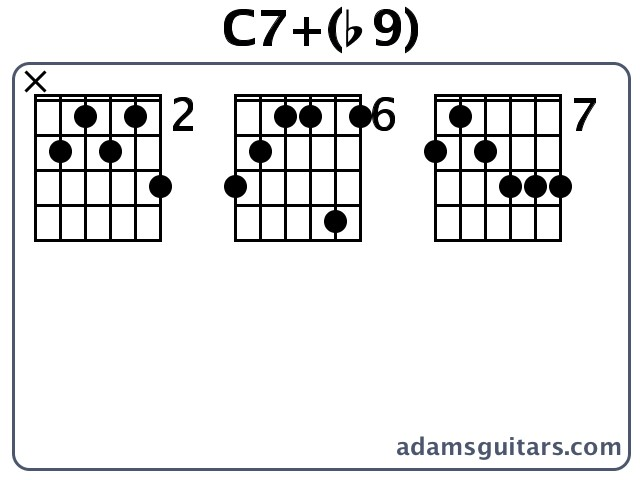C7b9 Guitar Chords From Adamsguitarscom