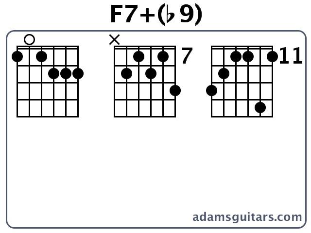 F7+(b9) Guitar Chords from adamsguitars.com
