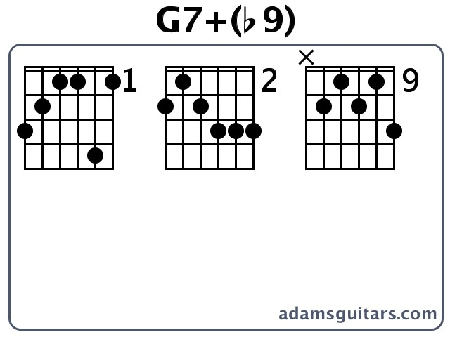 G7b9 Guitar Chords From Adamsguitars