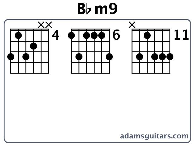Bbm9 Guitar Chords From Adamsguitars