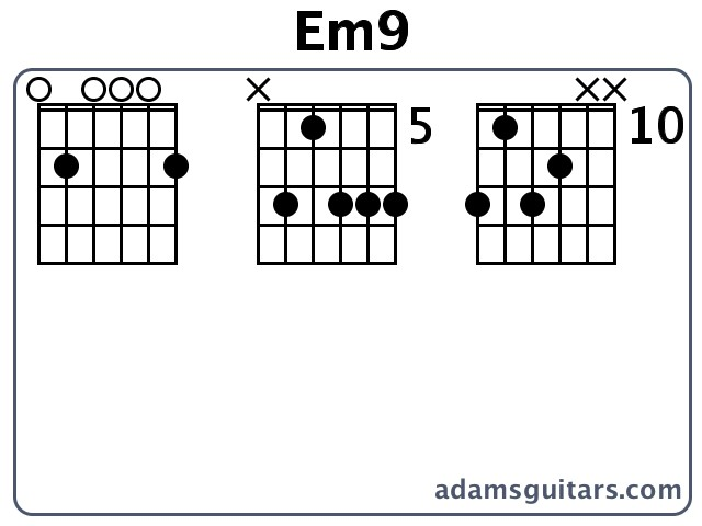 Em9 Guitar Chords from adamsguitars.com