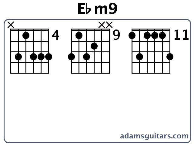 Ebm9 Guitar Chords from adamsguitars.com