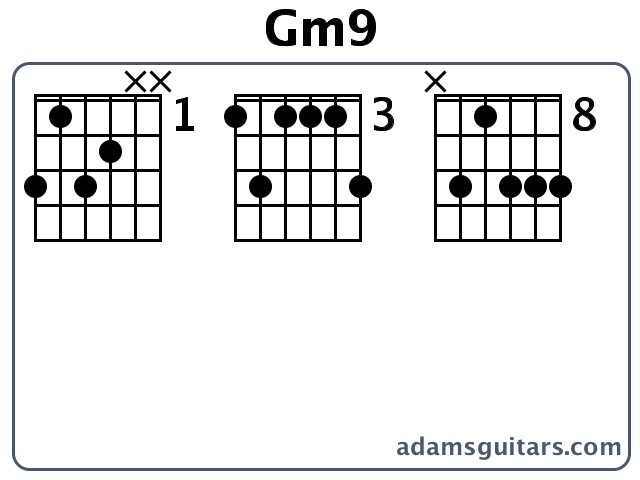 Gm9 Guitar Chords From Adamsguitars
