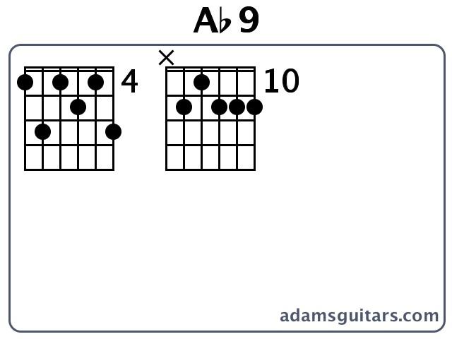 Ab9 Guitar Chords from adamsguitars.com