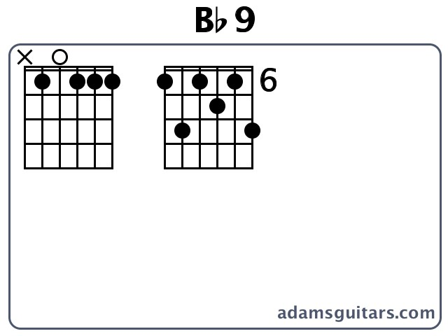 Bb9 Guitar Chords from adamsguitars.com