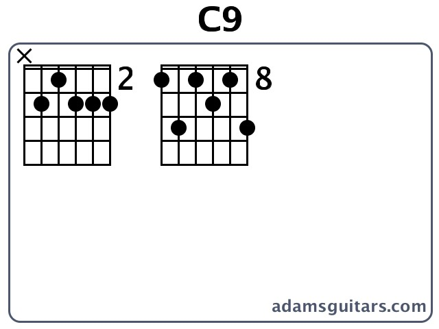 C9 Guitar Chords From Adamsguitars