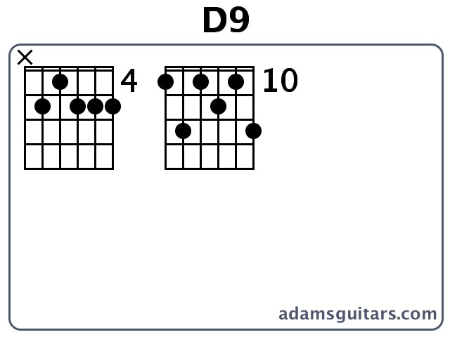 D9 Guitar Chords from adamsguitars.com