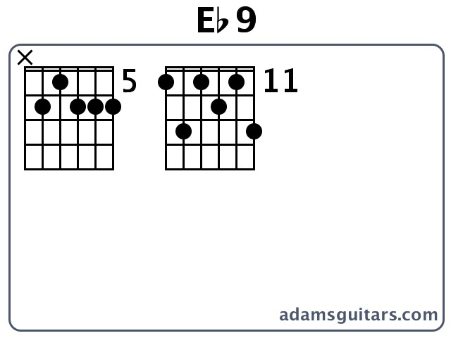 Guitar guitar chords eb : Eb9 Guitar Chords from adamsguitars.com