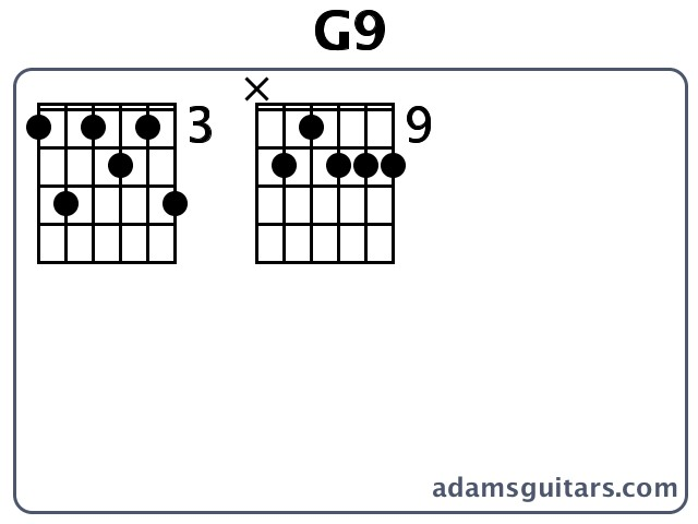 G9 Guitar Chords From Adamsguitars