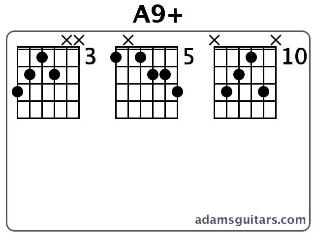A9 Guitar Chords From Adamsguitars