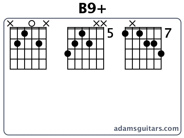 B9+ Guitar Chords from adamsguitars.com