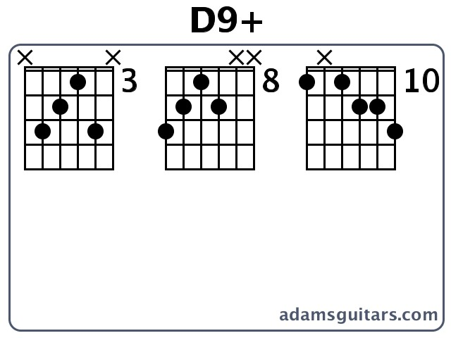 D9+ Guitar Chords from adamsguitars.com