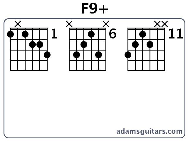 F9+ Guitar Chords from adamsguitars.com