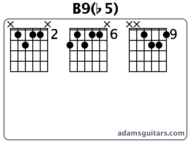 B9(b5) Guitar Chords from adamsguitars.com