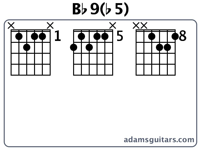 Contemporary F 7 9 Guitar Chord Component - Basic Guitar Chords For ...