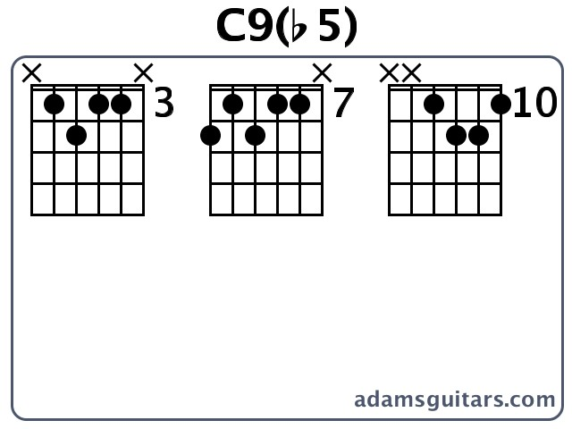 C9b5 Guitar Chords From Adamsguitars