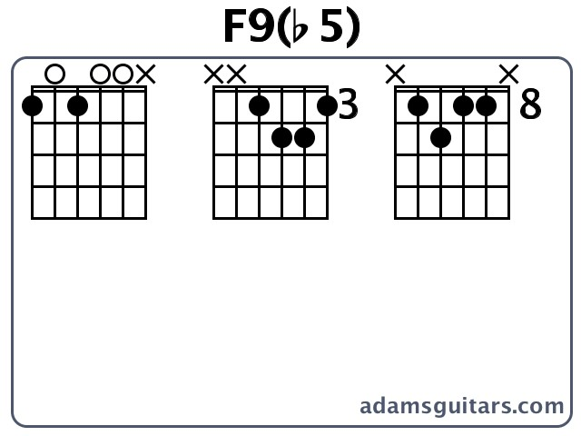 F9b5 Guitar Chords From Adamsguitars