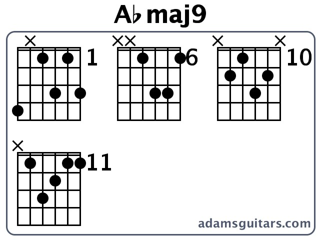Abmaj9 Guitar Chords from adamsguitars.com