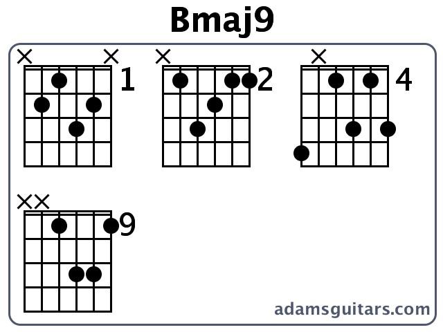 Bmaj9 Guitar Chords From Adamsguitars