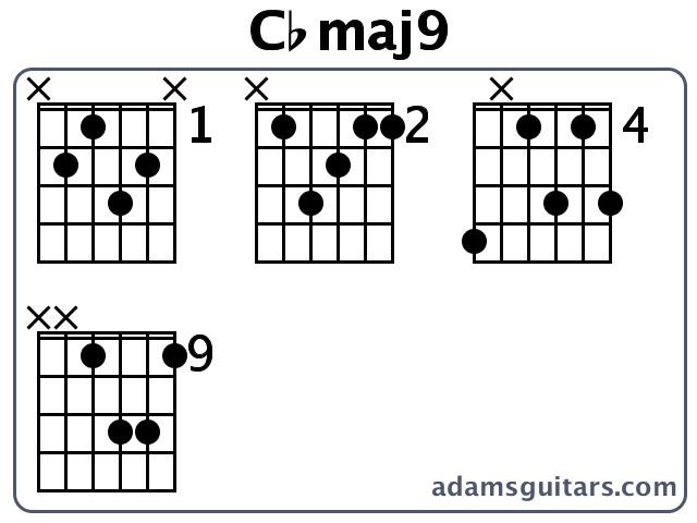Cbmaj9 Guitar Chords from adamsguitars.com