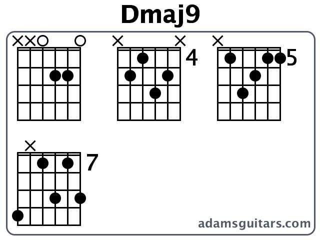 Dmaj9 Guitar Chords from adamsguitars.com